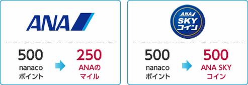 nanacoポイントマイル交換セブン