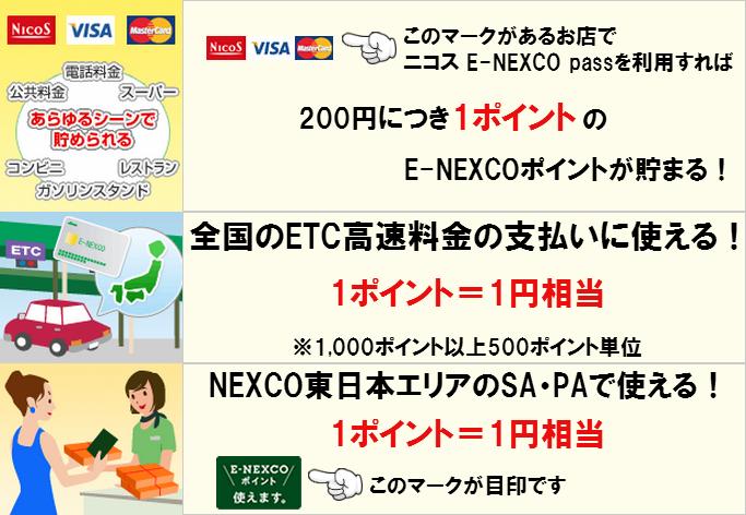 E-NEXCOポイント