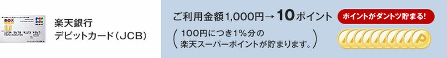 楽天銀行デビットカード(JCB)ポイント