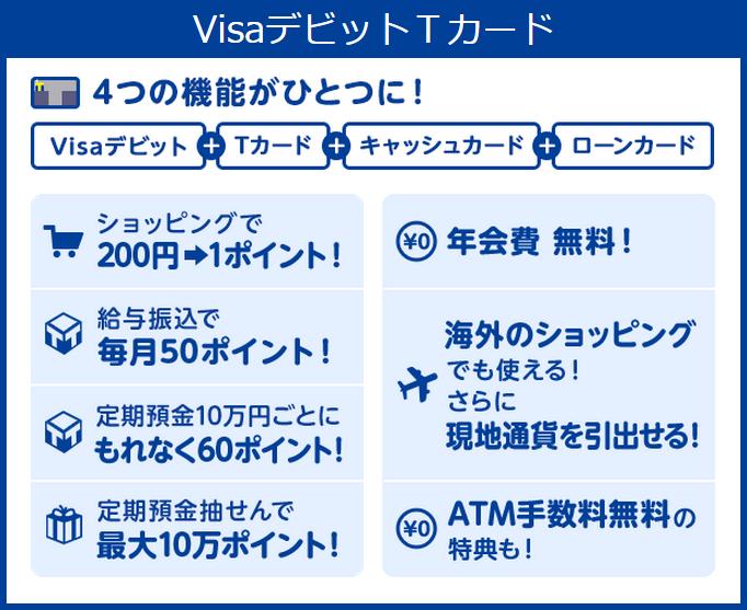 VisaデビットTカードの特徴