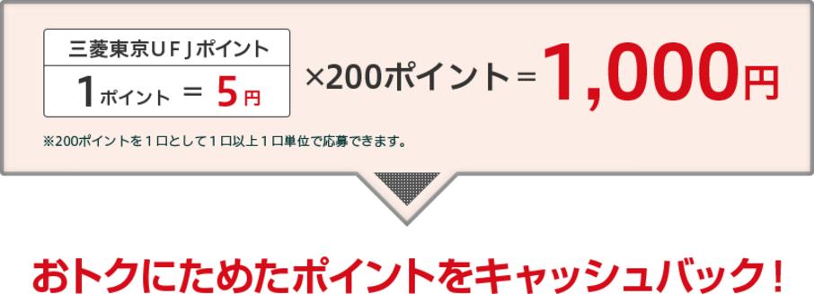 三菱東京UFJポイント(三菱東京UFJ-VISA)