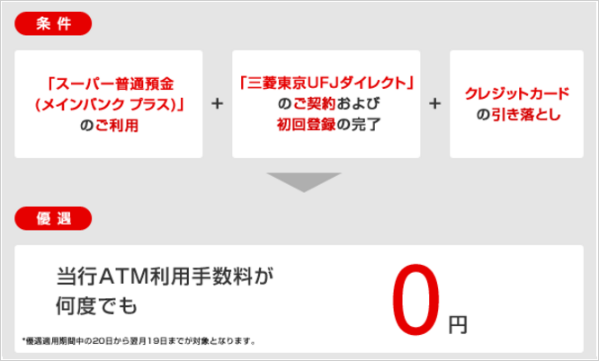 三菱東京UFJ銀行のATM利用手数料が無料