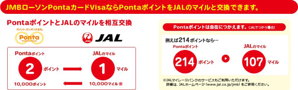 PontaポイントとJALのマイルとの相互交換