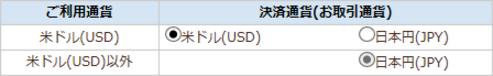 2通貨決済