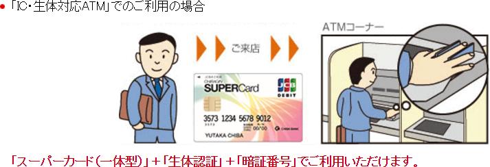 生体認証ICキャッシュカード