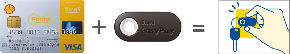 「Shell EasyPay」と紐付けして簡単決済!