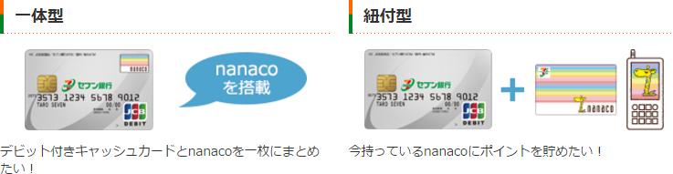 カード種類