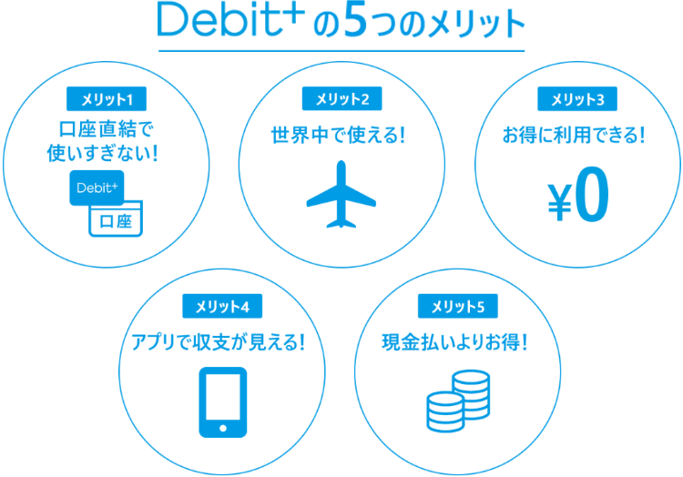 Debit+ ゴールドカードの特徴