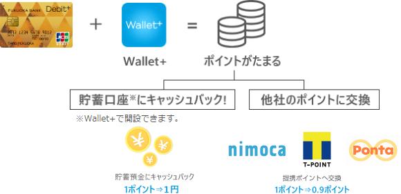 Wallet+とペアで使えばキャッシュバック率1.0%!