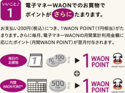 WAON POINT付与