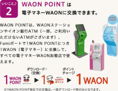 WAON POINTから電子マネーWAONに交換