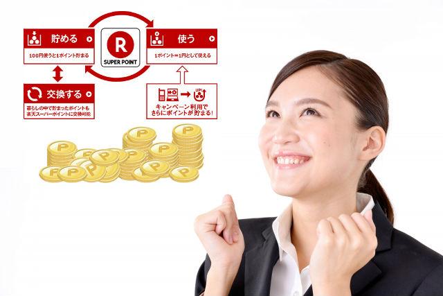 王道!楽天のクレジットカードを使った効率のよいポイントの貯め方!手軽に楽天スーパーポイントを貯めたい方は必見です