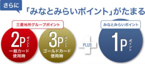 三菱地所グループCARD みなとみらいポイントカード一体型