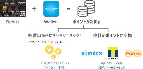 Wallet+とペアで使って還元率0.5%!