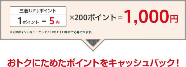 三菱UFJポイントを貯める!