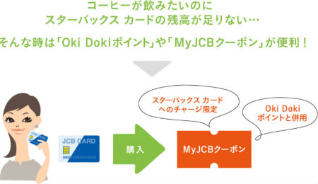 MyJCBクーポン使用例