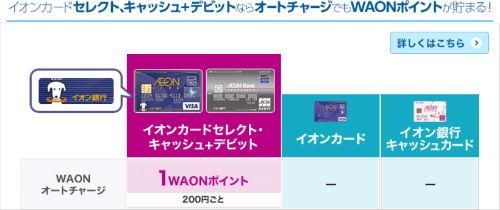 イオンカードセレクト・キャッシュ+デビットオートチャージ