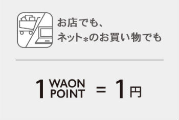 WAON POINT利用