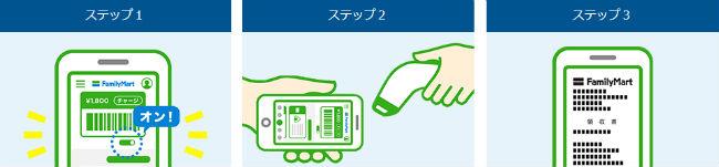 FamiPay登録方法