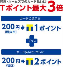 島忠・HOME'S Tカードポイント3倍